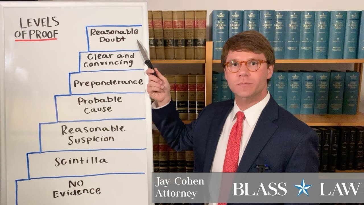 What is proof beyond a reasonable doubt?